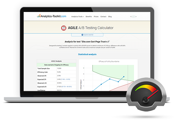 AGILE A/B Testing Calculator